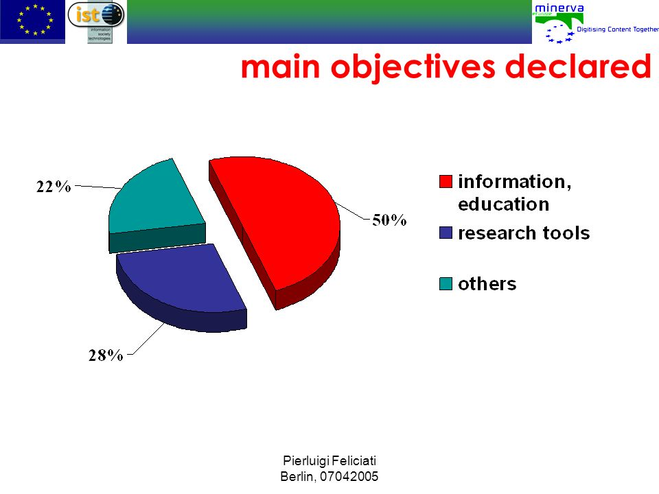 main objectives declared