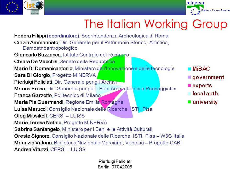 The Italian Working Group