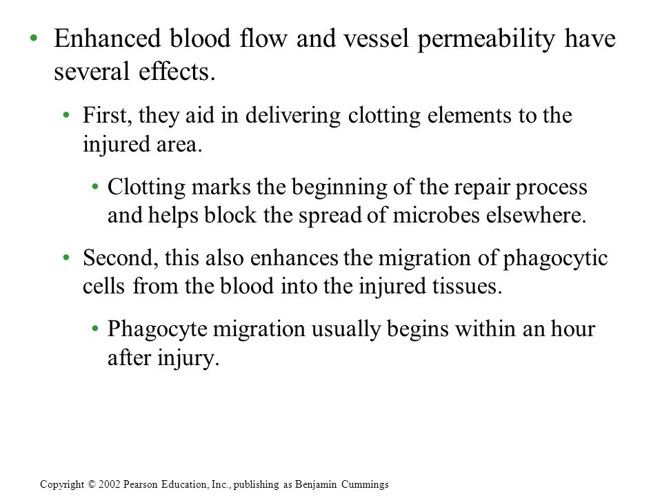 Enhanced blood flow and vessel permeability have several effects.