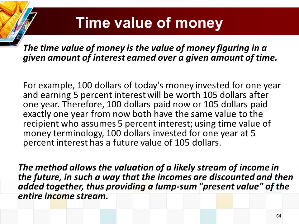 investment time value of money essay