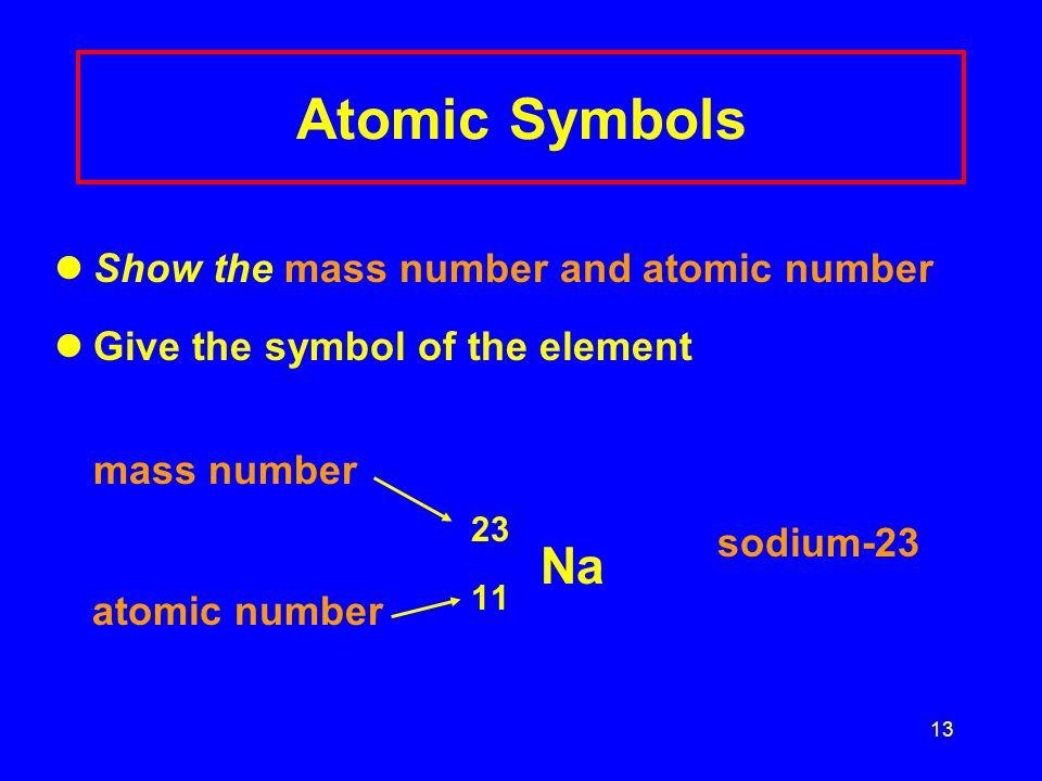 Atomic Symbols Na atomic number 11