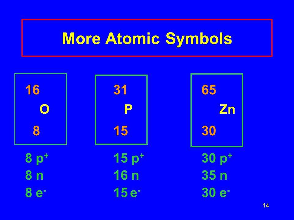 16 31 65 8 15 30 More Atomic Symbols O P Zn 8 p+ 15 p+ 30 p+