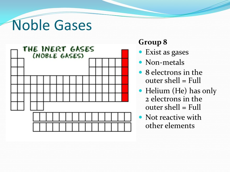 Noble Gases Group 8 Exist as gases Non-metals