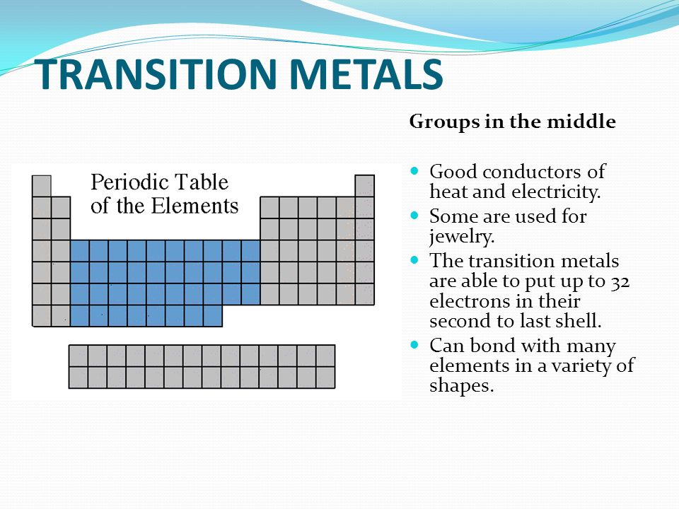 TRANSITION METALS Groups in the middle