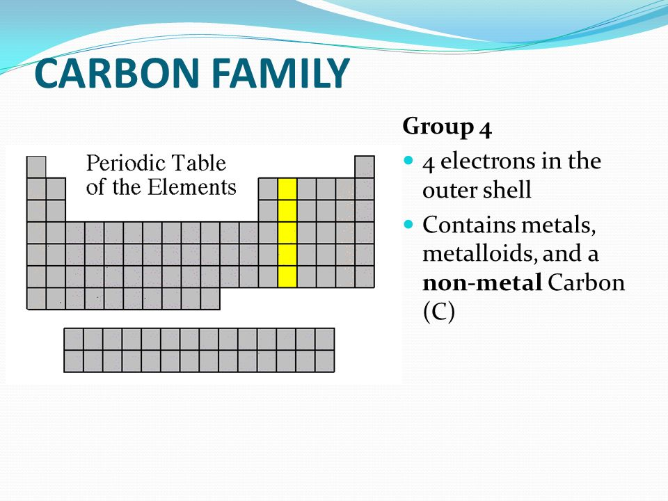 CARBON FAMILY Group 4 4 electrons in the outer shell