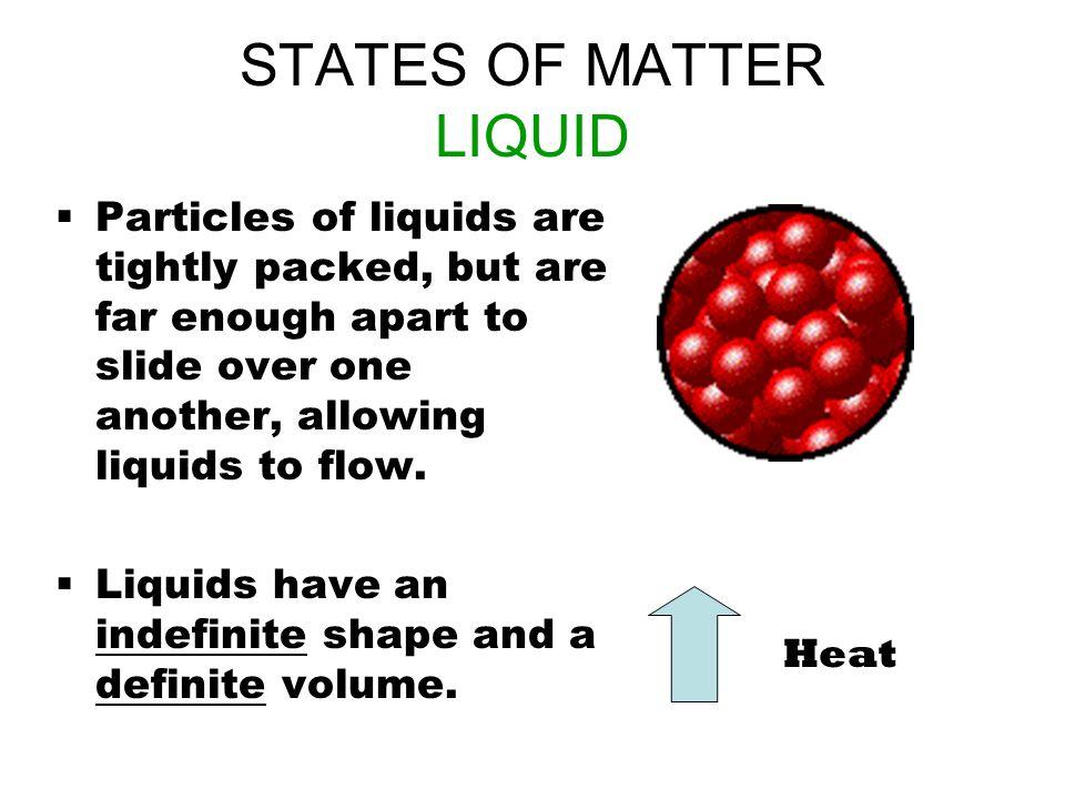 STATES OF MATTER LIQUID
