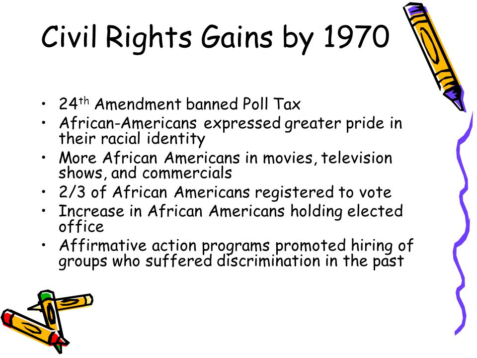 Civil Rights Gains by 1970 24th Amendment banned Poll Tax
