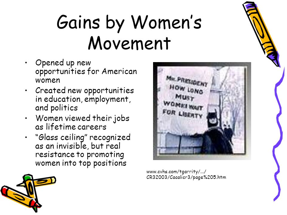Gains by Women's Movement