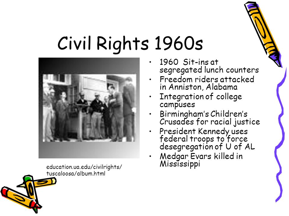 Civil Rights 1960s 1960 Sit-ins at segregated lunch counters