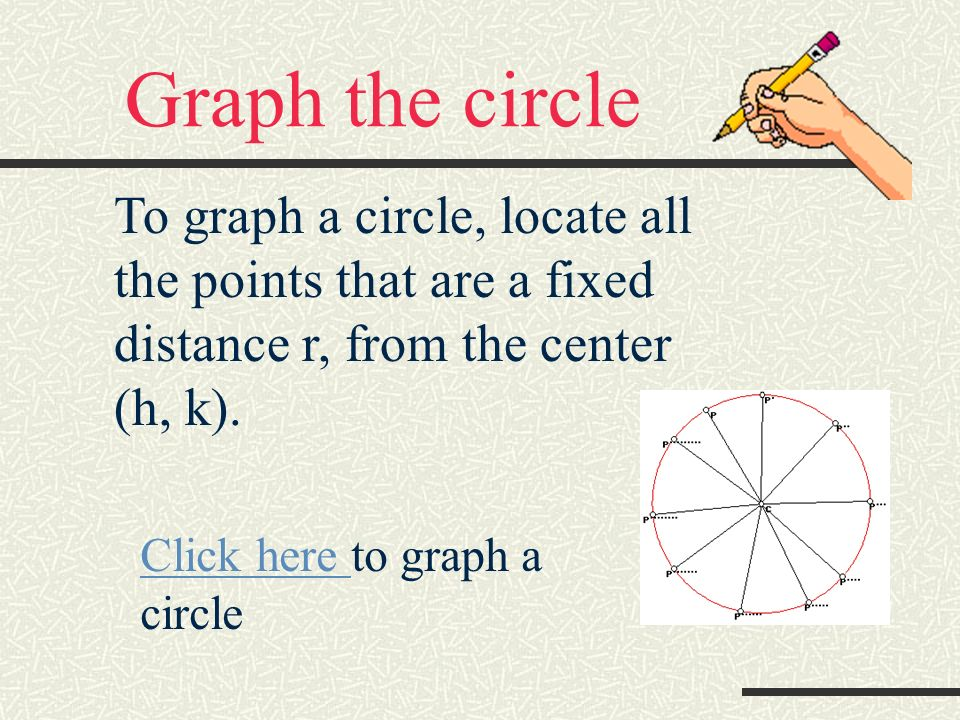 Graph the circle To graph a circle, locate all the points that are a fixed distance r, from the center (h, k).