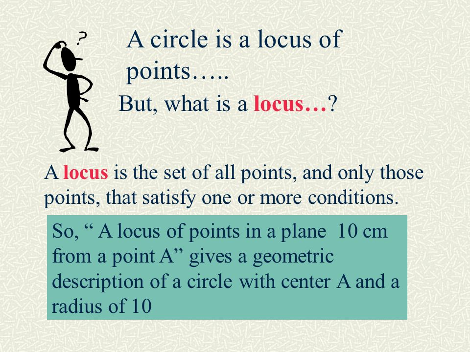 A circle is a locus of points…..