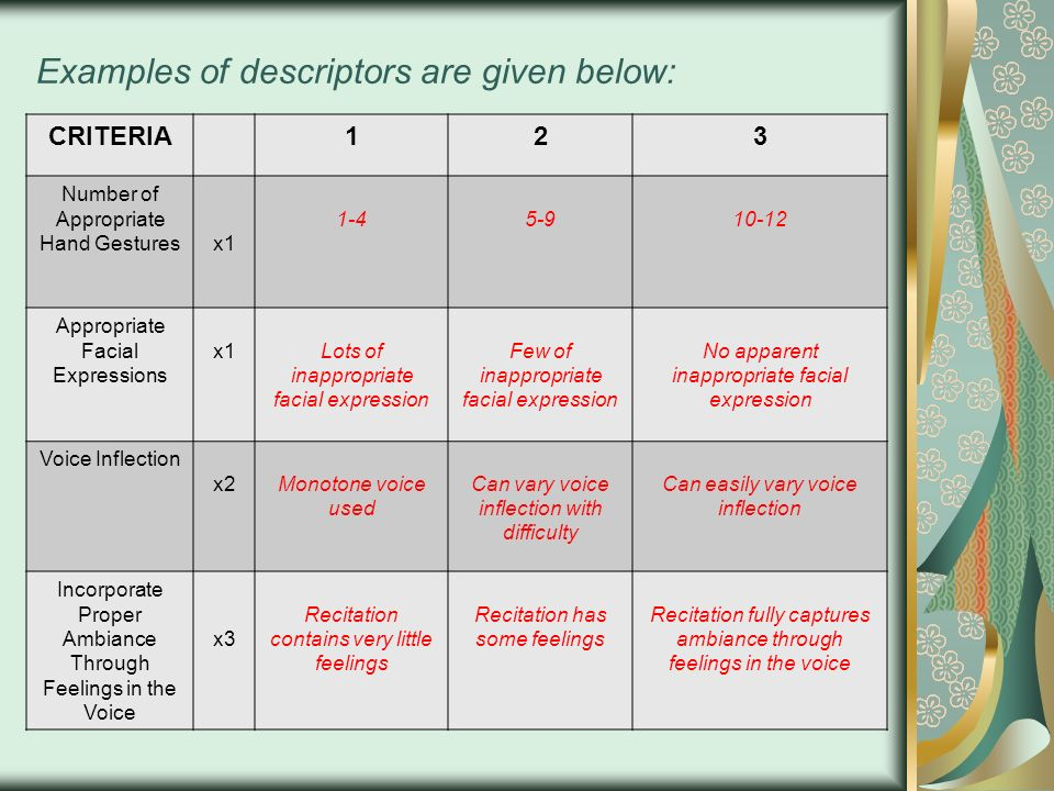 Examples of descriptors are given below: