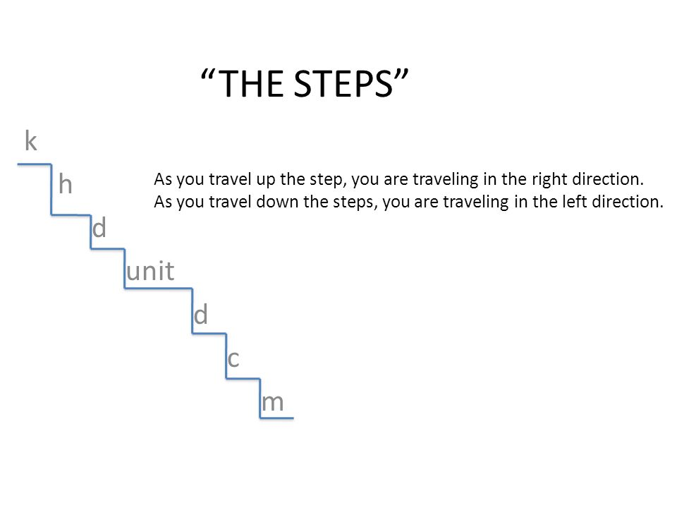 THE STEPS k. h. d. unit. c. m. As you travel up the step, you are traveling in the right direction.