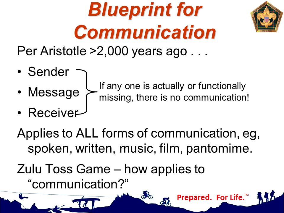 Blueprint for Communication