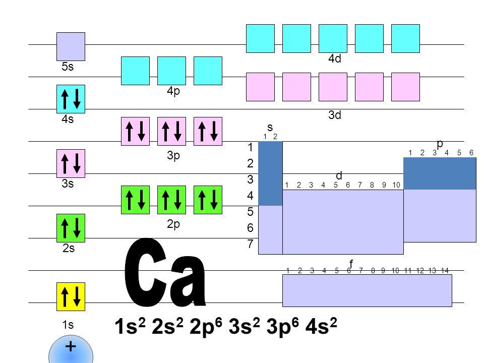 Ca 1s2 2s2 2p6 3s2 3p6 4s2 + 4d 5s 4p 3d 4s s p 1 3p 2 d 3 3s 4 5 2p 6