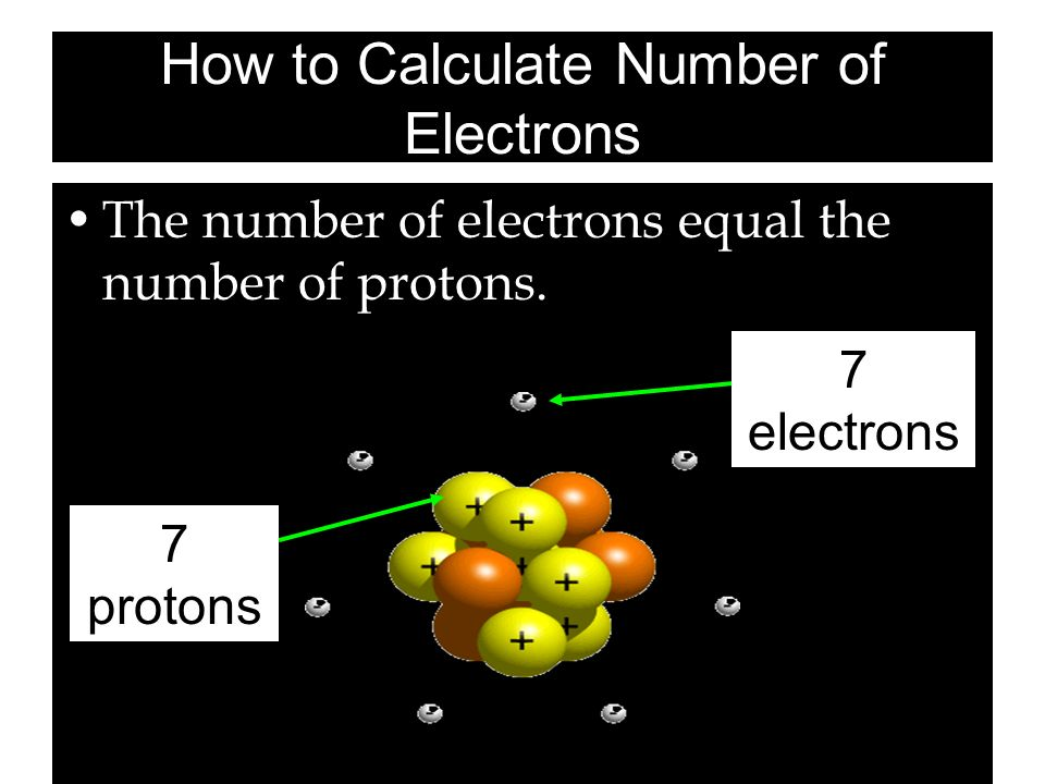 How to Calculate Number of Electrons