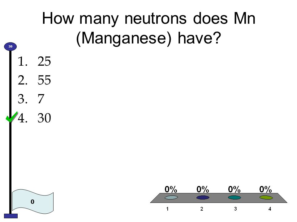 How many neutrons does Mn (Manganese) have