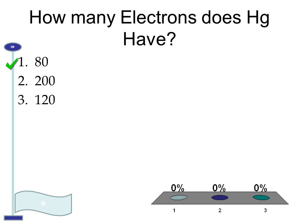 How many Electrons does Hg Have