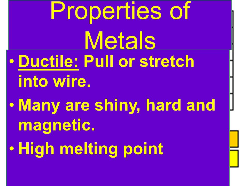 Properties of Metals Ductile: Pull or stretch into wire.