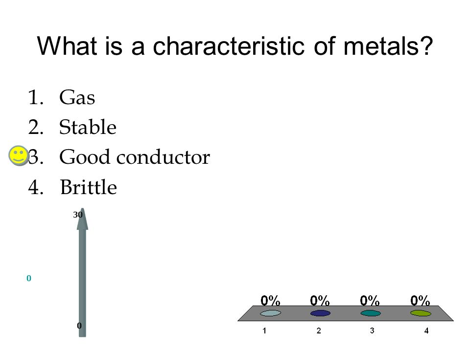 What is a characteristic of metals