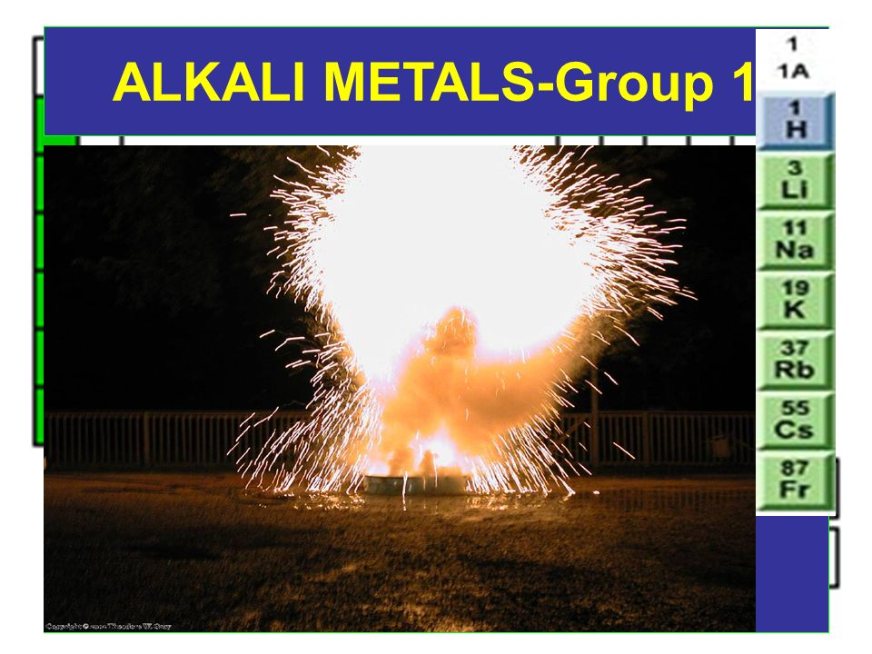 ALKALI METALS-Group 1 Characteristics Properties: Soft Shiny