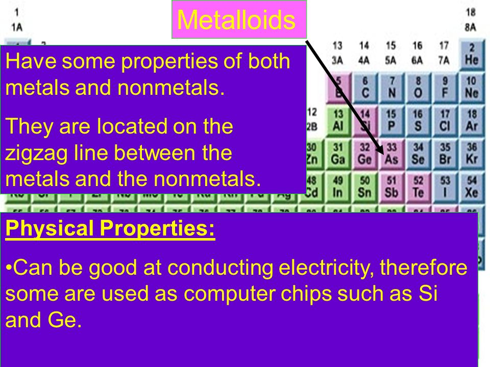 Metalloids Have some properties of both metals and nonmetals.
