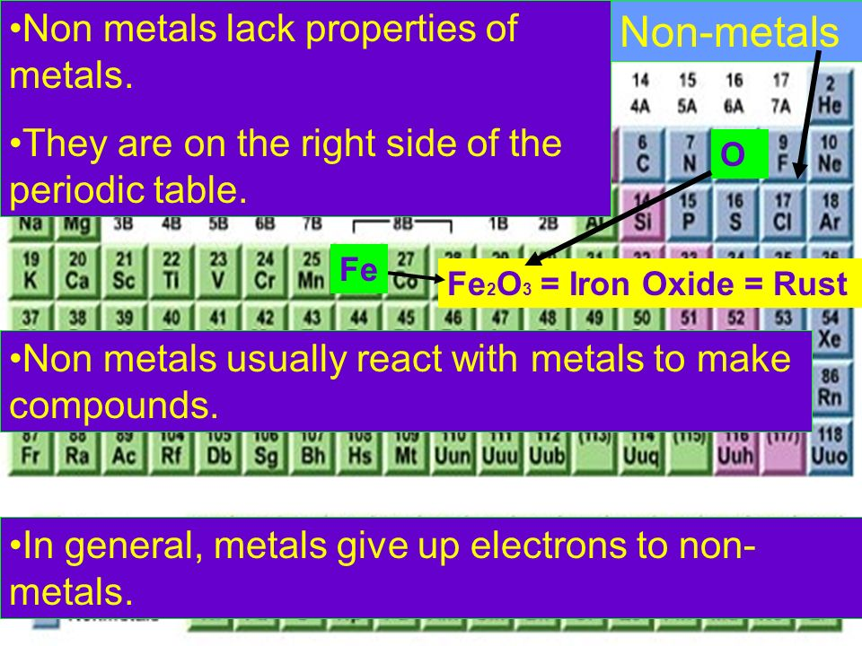 Non-metals Non metals lack properties of metals.