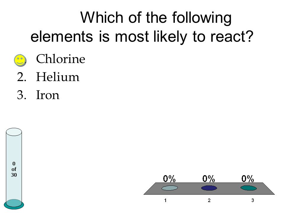 Which of the following elements is most likely to react