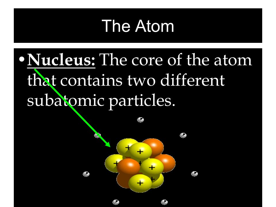 The Atom Nucleus: The core of the atom that contains two different subatomic particles.