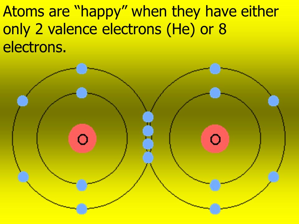 Atoms are happy when they have either