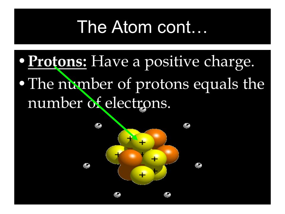 The Atom cont… Protons: Have a positive charge.