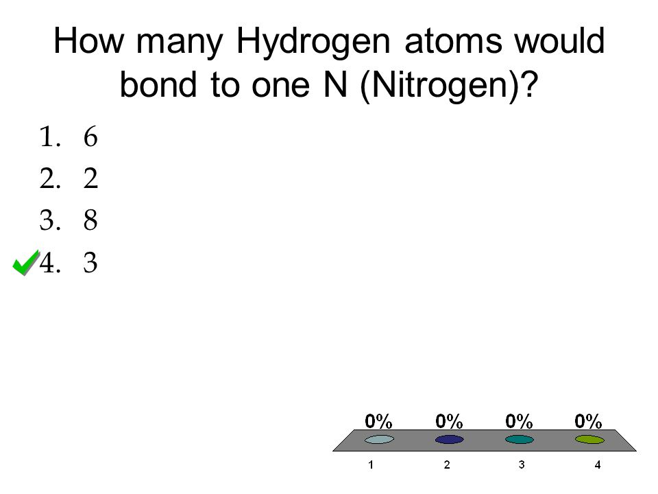 How many Hydrogen atoms would bond to one N (Nitrogen)