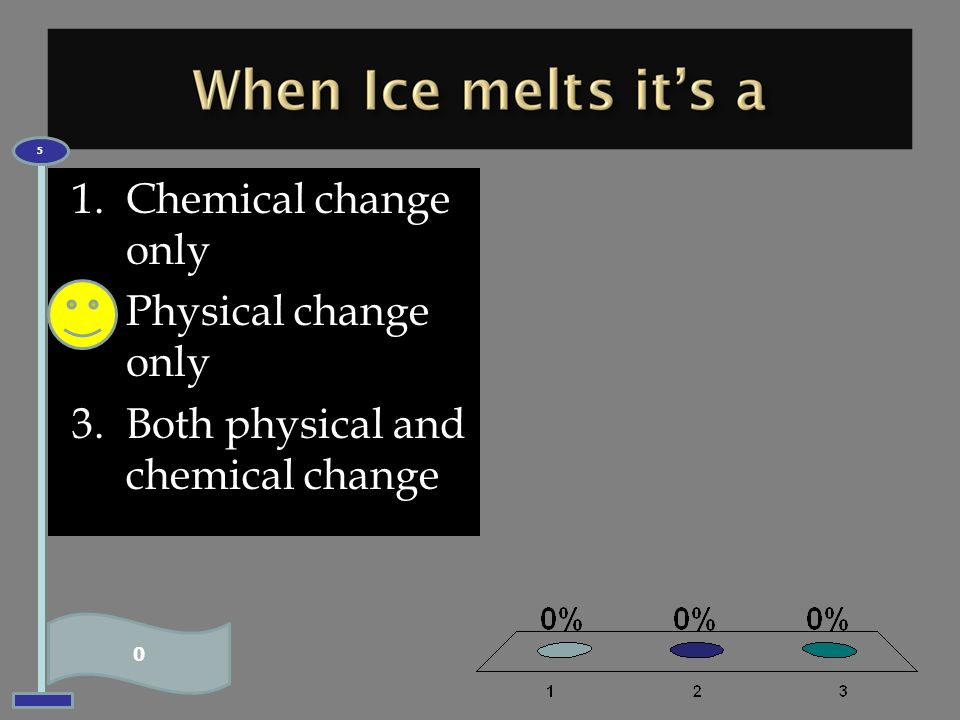 Both physical and chemical change