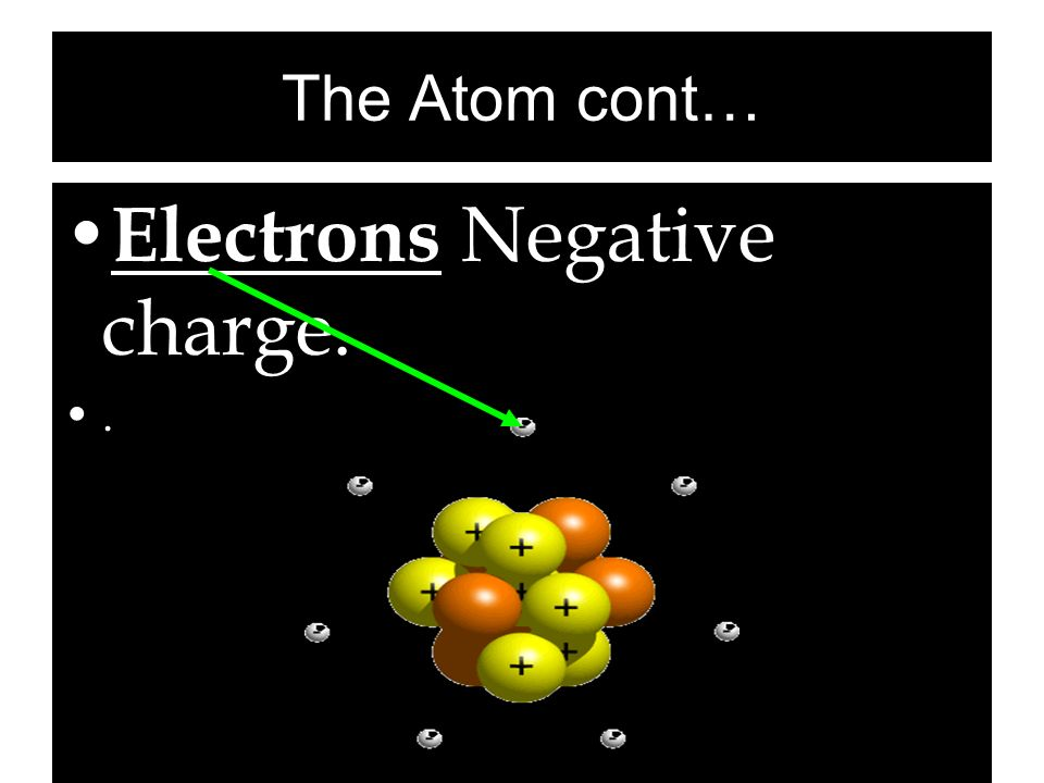 Electrons Negative charge.
