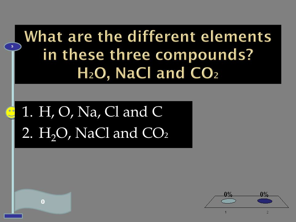 5 H, O, Na, Cl and C H2O, NaCl and CO2