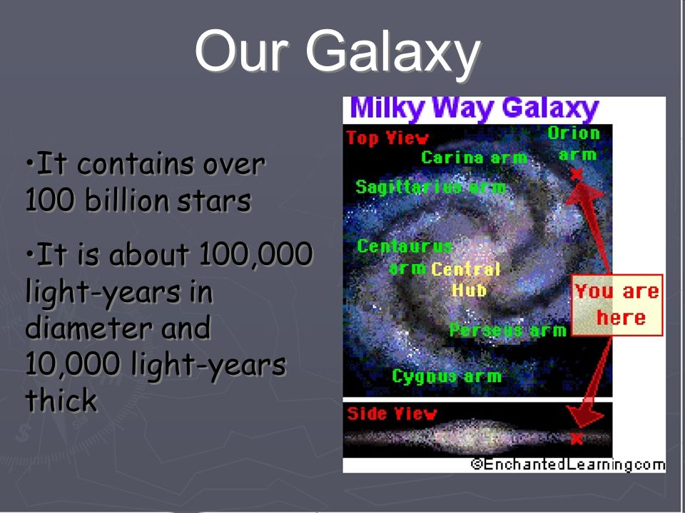 Our Galaxy It contains over 100 billion stars