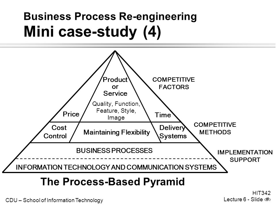 """business process re engineering case study Free essay: case study: business process reengineering general motors  corporation """"general motors is one of three leading automotive."""