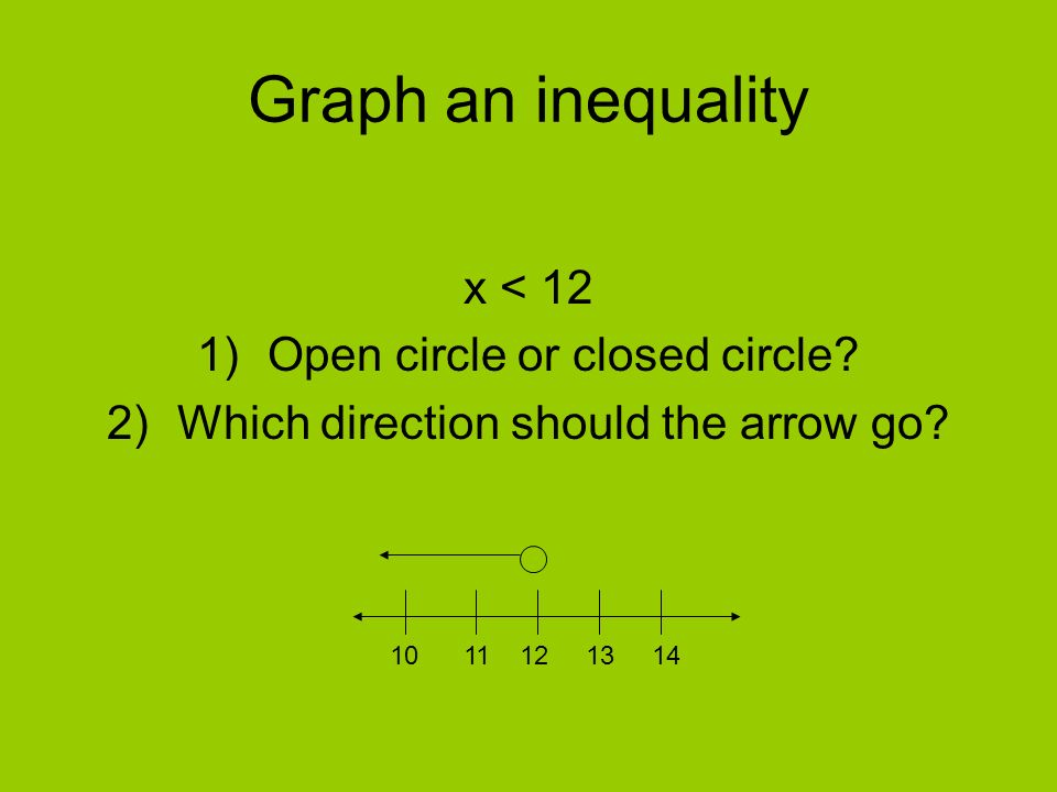 Graph an inequality x < 12 Open circle or closed circle