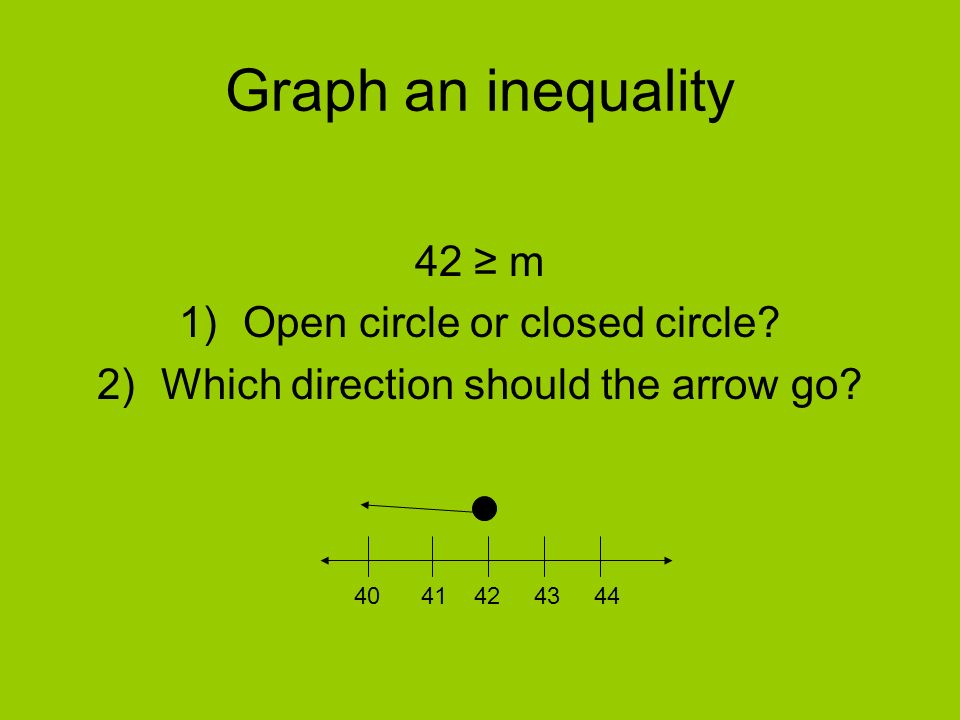 Graph an inequality 42 ≥ m Open circle or closed circle