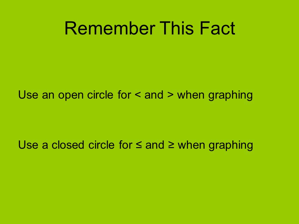 Remember This Fact Use an open circle for < and > when graphing