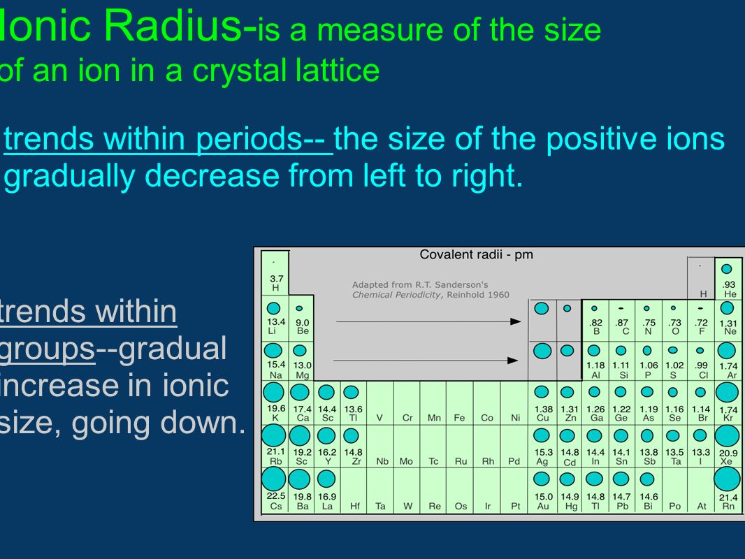 Ionic Radius-is a measure of the size of an ion in a crystal lattice