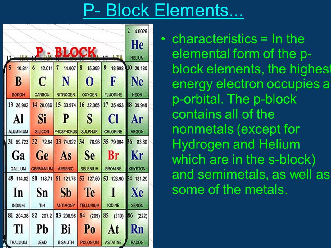 Metals and nonmetals on a periodic table periodic table for P table of element
