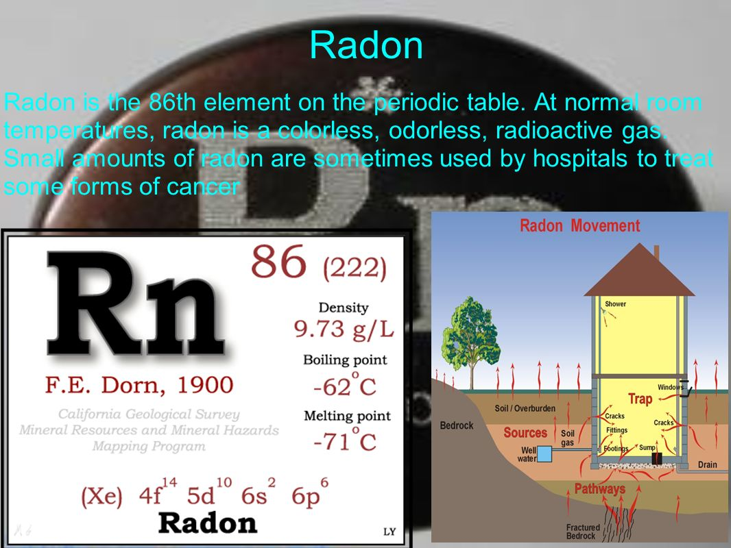 The periodic table of elements becka and jess style ppt radon buycottarizona