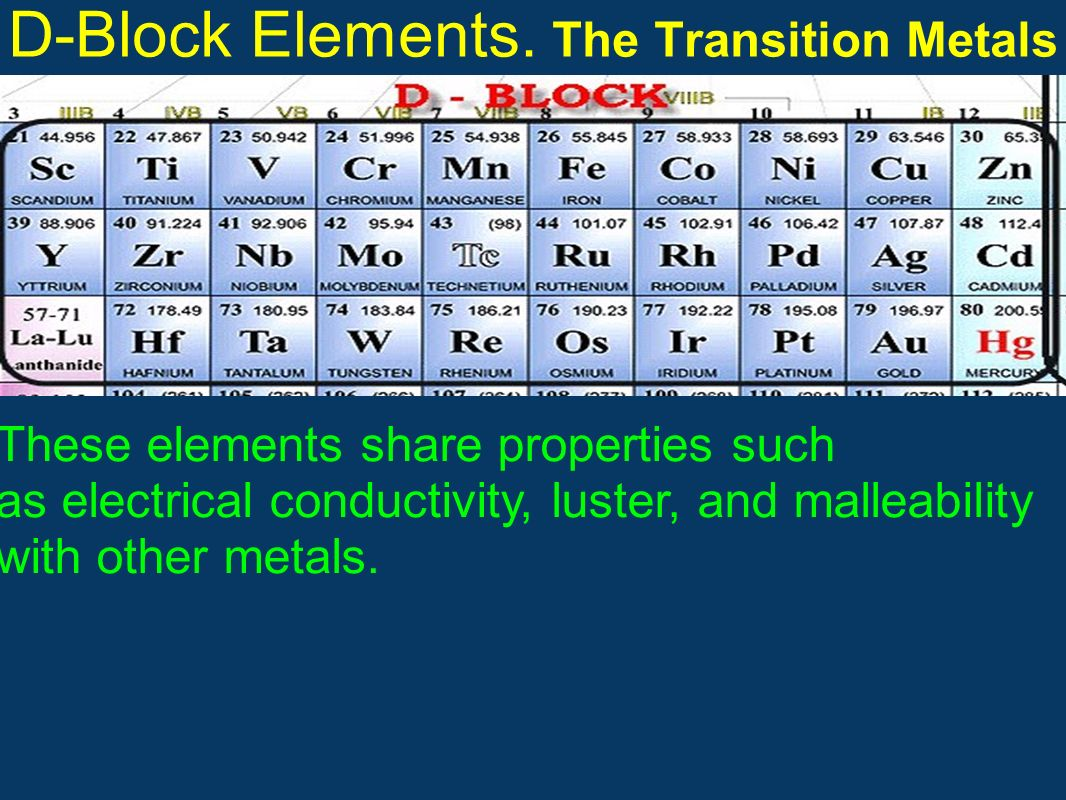 Re element periodic table image collections periodic table images periodic table d block elements image collections periodic table d block elements periodic table images periodic gamestrikefo Images