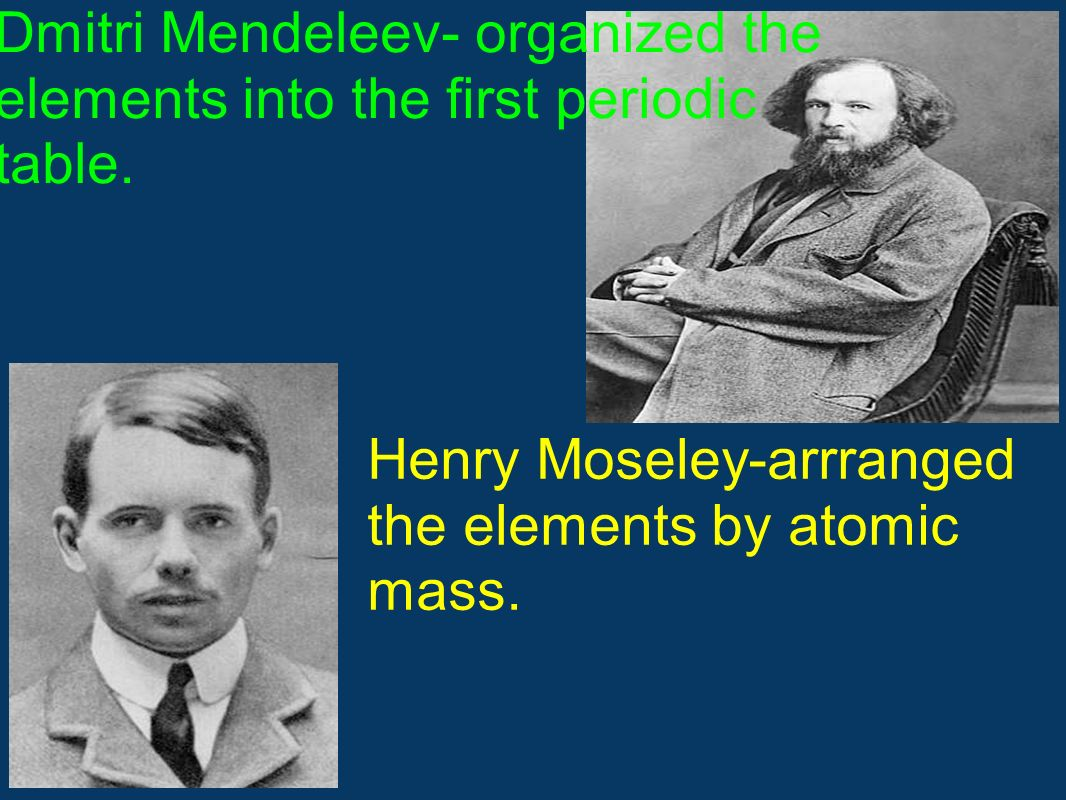 Henry Moseley-arrranged the elements by atomic mass.