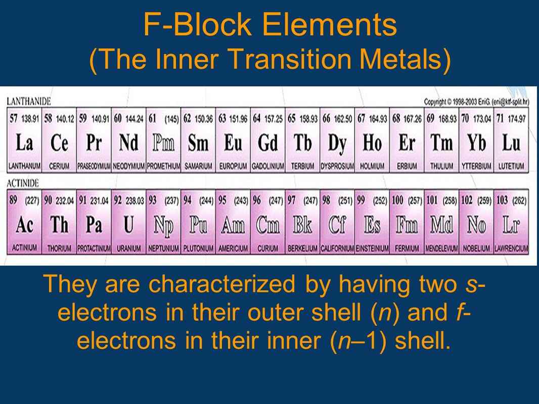 F-Block Elements (The Inner Transition Metals)