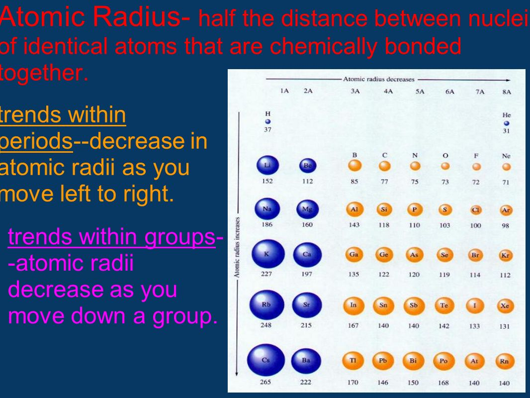 Atomic Radius- half the distance between nuclei of identical atoms that are chemically bonded together.