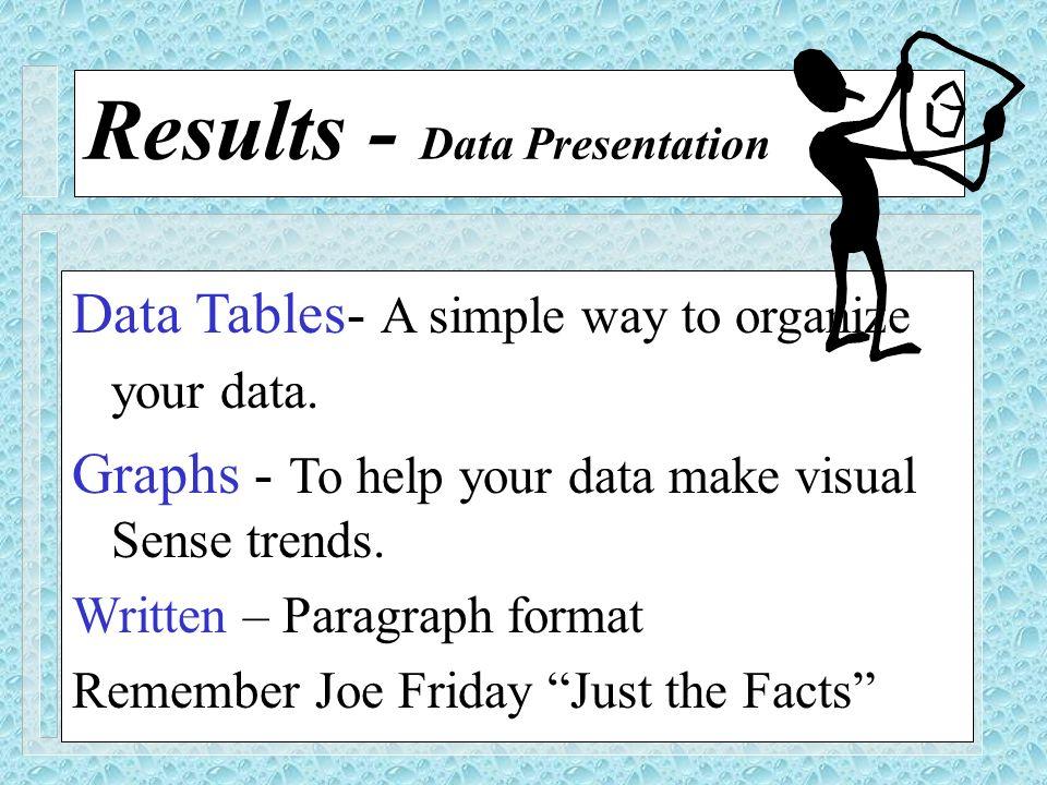 Results - Data Presentation