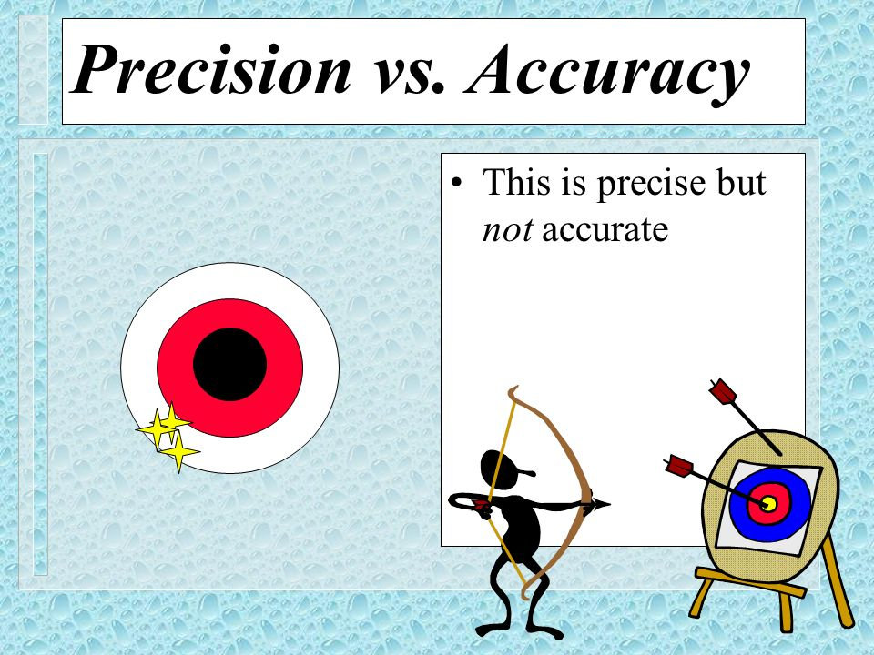 Precision vs. Accuracy This is precise but not accurate