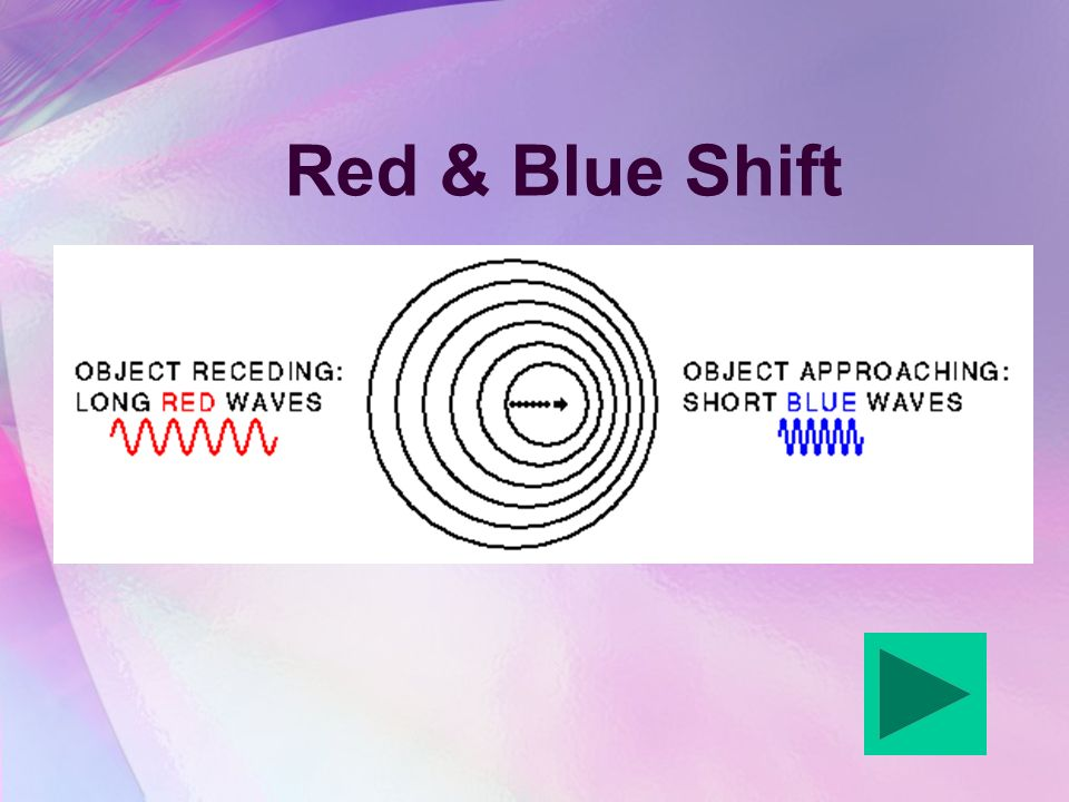 Red & Blue Shift
